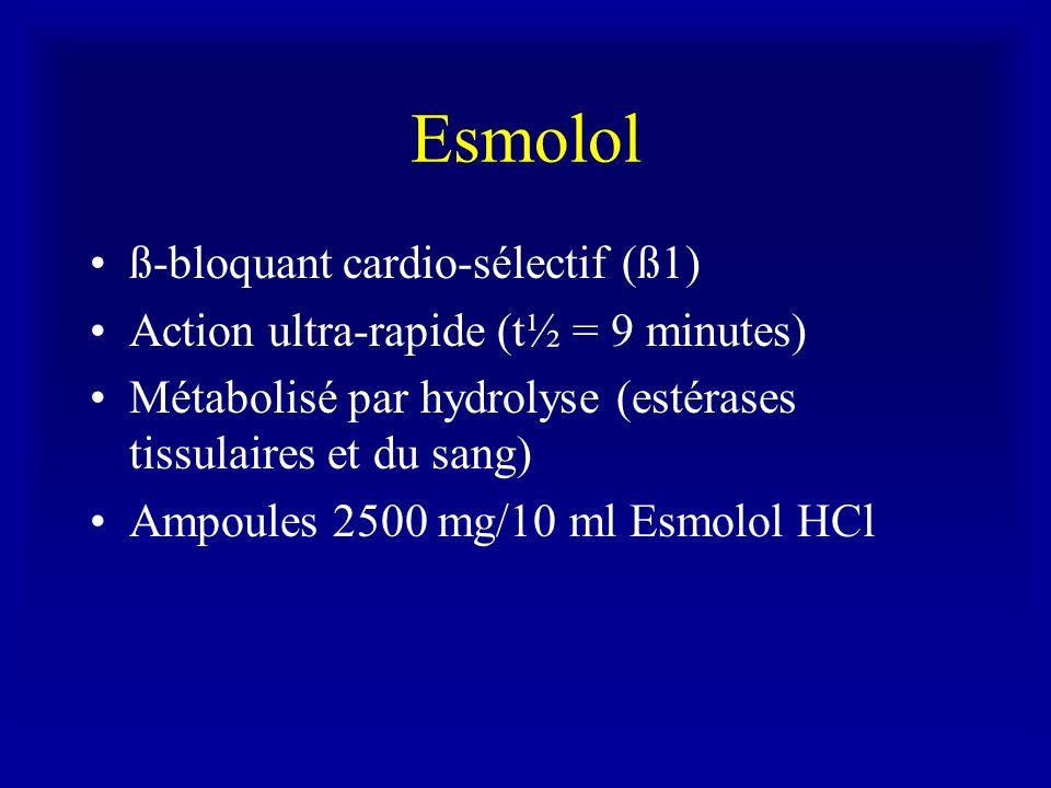 Esmolol ß-bloquant cardio-sélectif (ß1) Action ultra-rapide (t½ = 9 minutes) Métabolisé par hydrolyse (estérases tissulaires et du sang) Ampoules 2500