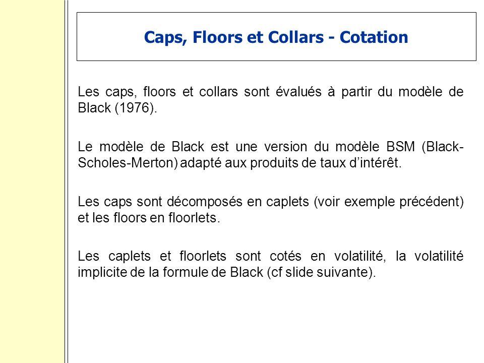 Caps, Floors et Collars - Cotation Les caps, floors et collars sont évalués à partir du modèle de Black (1976).