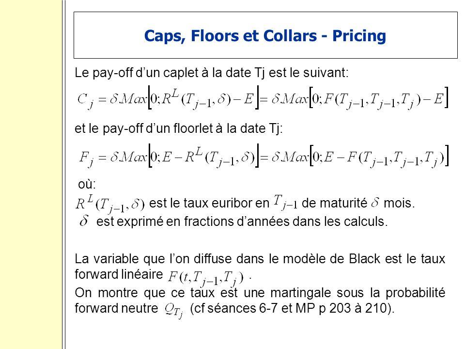 Caps, Floors et Collars - Pricing Le pay-off dun caplet à la date Tj est le suivant: et le pay-off dun floorlet à la date Tj: où: est le taux euribor en de maturité mois.