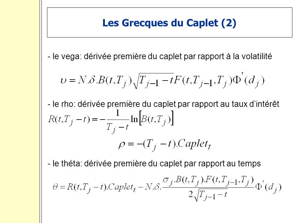 Les Grecques du Caplet (2) - le vega: dérivée première du caplet par rapport à la volatilité - le rho: dérivée première du caplet par rapport au taux dintérêt - le théta: dérivée première du caplet par rapport au temps