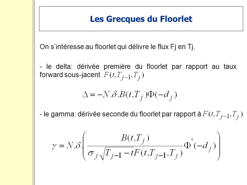 Les Grecques du Floorlet On sintéresse au floorlet qui délivre le flux Fj en Tj.