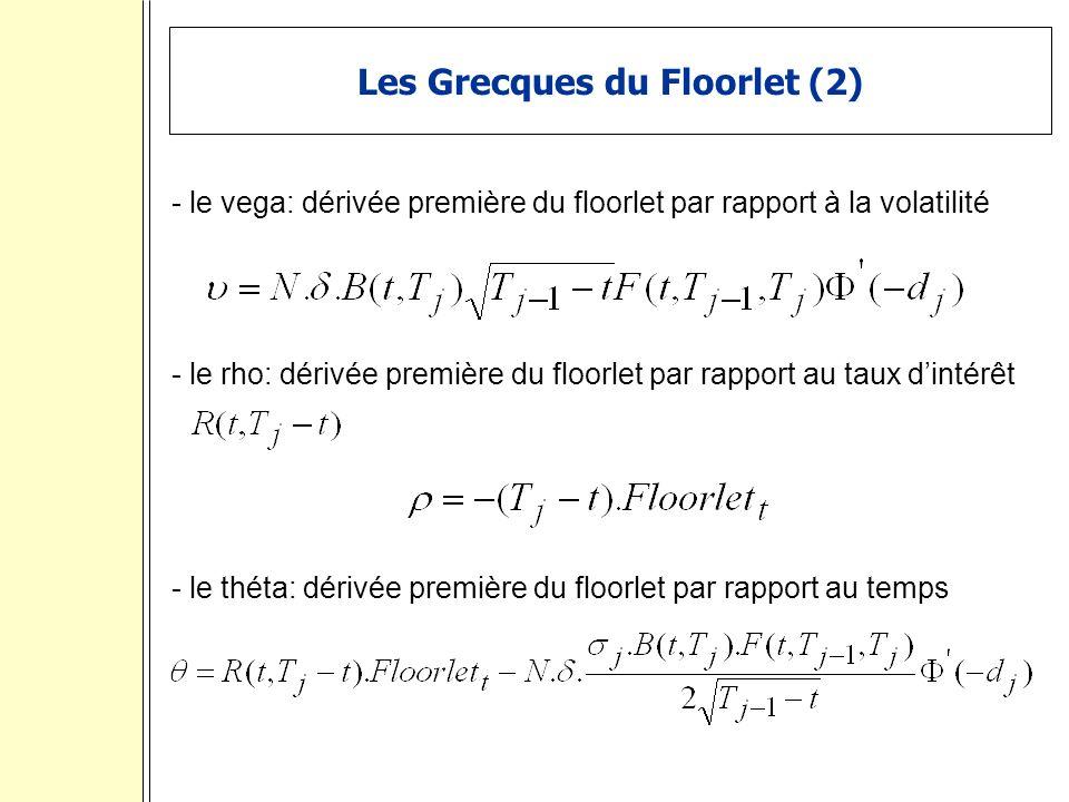 Les Grecques du Floorlet (2) - le vega: dérivée première du floorlet par rapport à la volatilité - le rho: dérivée première du floorlet par rapport au taux dintérêt - le théta: dérivée première du floorlet par rapport au temps