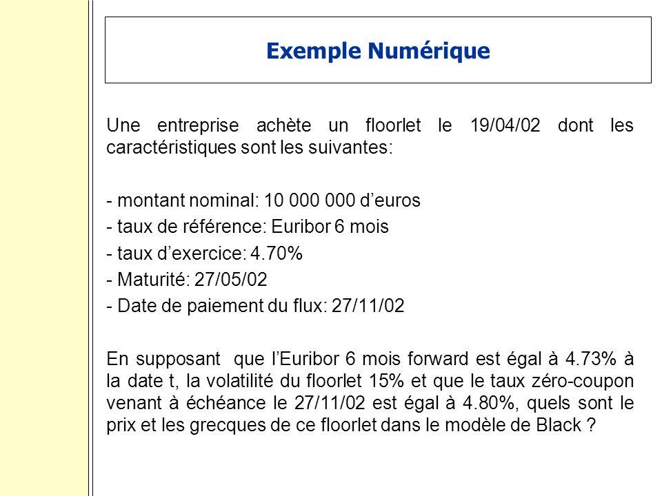 Exemple Numérique Une entreprise achète un floorlet le 19/04/02 dont les caractéristiques sont les suivantes: - montant nominal: 10 000 000 deuros - taux de référence: Euribor 6 mois - taux dexercice: 4.70% - Maturité: 27/05/02 - Date de paiement du flux: 27/11/02 En supposant que lEuribor 6 mois forward est égal à 4.73% à la date t, la volatilité du floorlet 15% et que le taux zéro-coupon venant à échéance le 27/11/02 est égal à 4.80%, quels sont le prix et les grecques de ce floorlet dans le modèle de Black ?