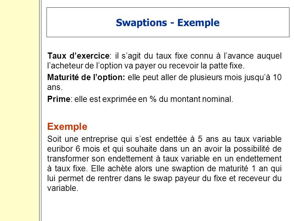 Swaptions - Exemple Taux dexercice: il sagit du taux fixe connu à lavance auquel lacheteur de loption va payer ou recevoir la patte fixe.