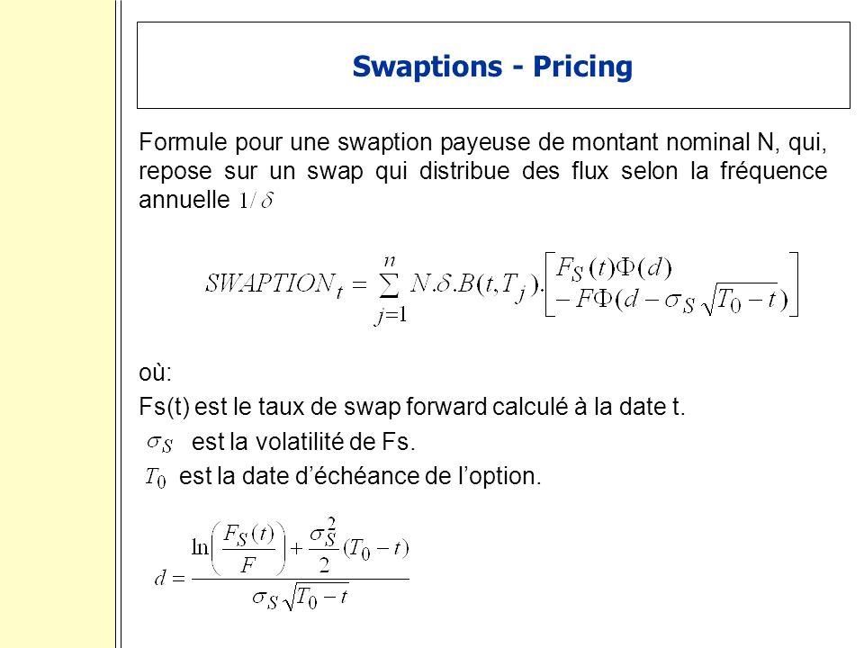 Swaptions - Pricing Formule pour une swaption payeuse de montant nominal N, qui, repose sur un swap qui distribue des flux selon la fréquence annuelle où: Fs(t) est le taux de swap forward calculé à la date t.