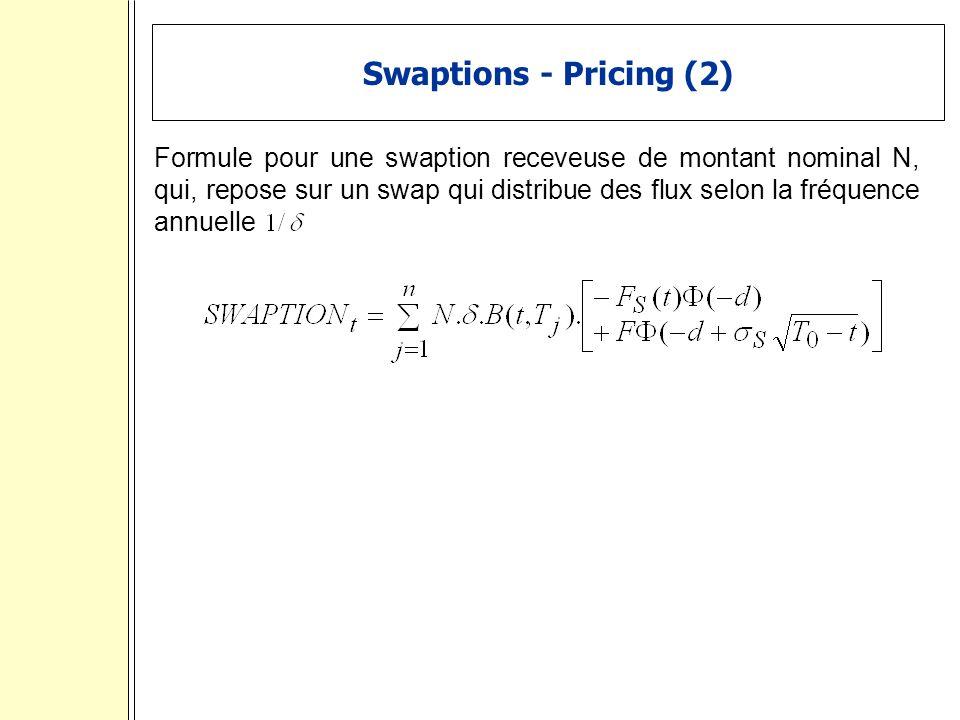 Swaptions - Pricing (2) Formule pour une swaption receveuse de montant nominal N, qui, repose sur un swap qui distribue des flux selon la fréquence annuelle