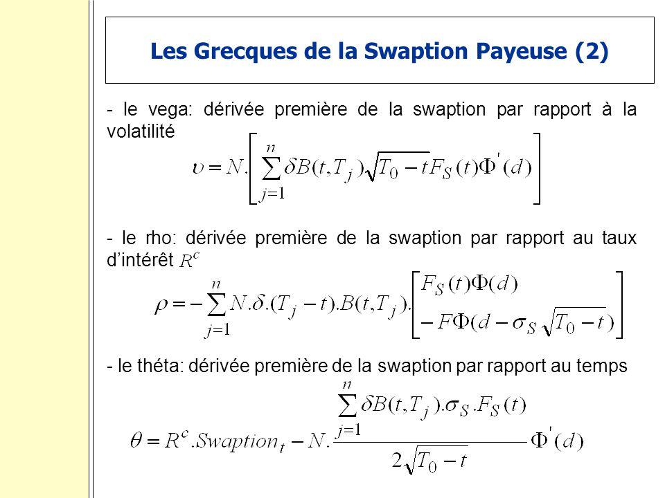 Les Grecques de la Swaption Payeuse (2) - le vega: dérivée première de la swaption par rapport à la volatilité - le rho: dérivée première de la swaption par rapport au taux dintérêt - le théta: dérivée première de la swaption par rapport au temps