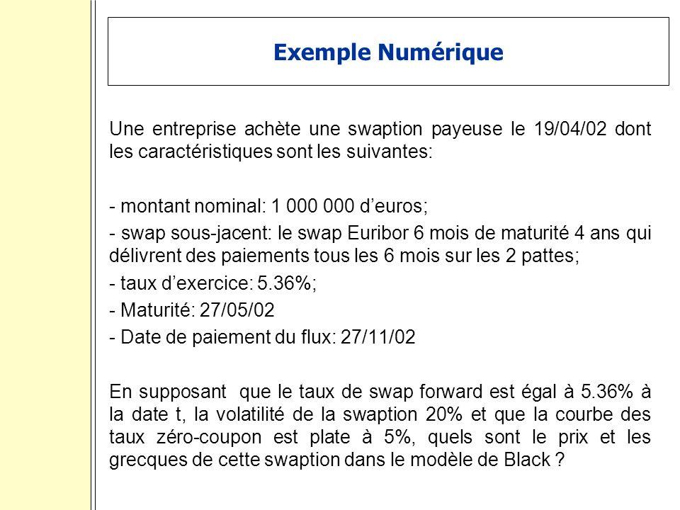 Exemple Numérique Une entreprise achète une swaption payeuse le 19/04/02 dont les caractéristiques sont les suivantes: - montant nominal: 1 000 000 deuros; - swap sous-jacent: le swap Euribor 6 mois de maturité 4 ans qui délivrent des paiements tous les 6 mois sur les 2 pattes; - taux dexercice: 5.36%; - Maturité: 27/05/02 - Date de paiement du flux: 27/11/02 En supposant que le taux de swap forward est égal à 5.36% à la date t, la volatilité de la swaption 20% et que la courbe des taux zéro-coupon est plate à 5%, quels sont le prix et les grecques de cette swaption dans le modèle de Black ?