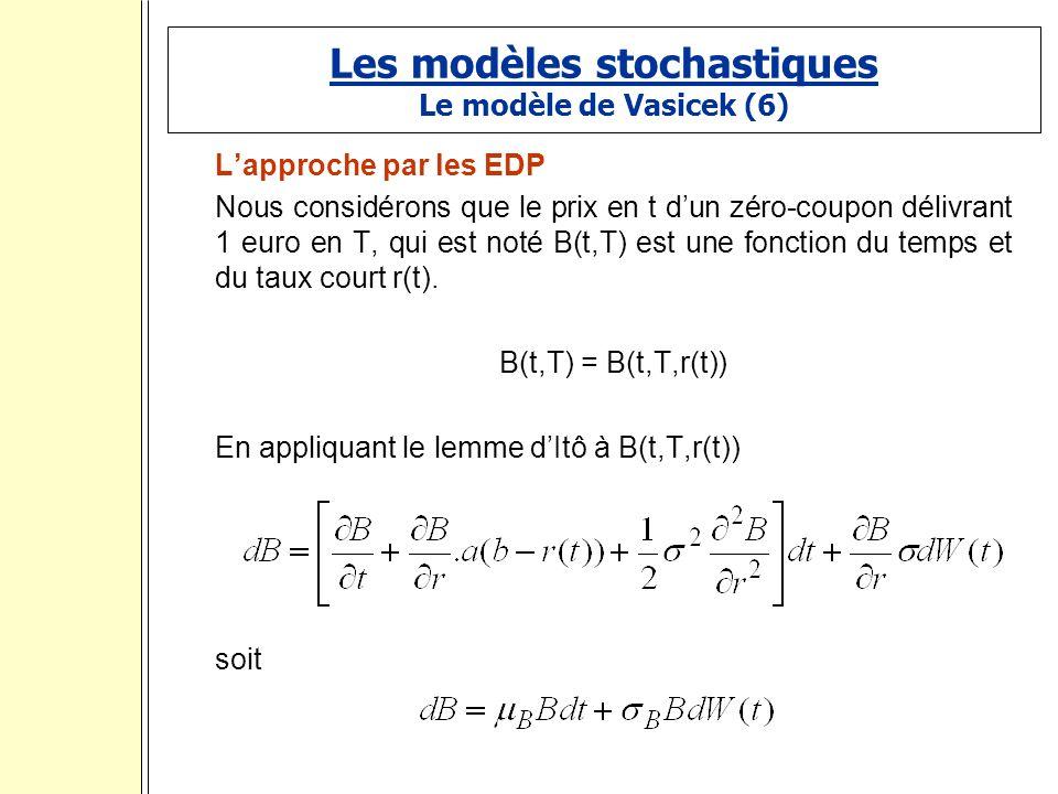 Les modèles stochastiques Le modèle de Vasicek (6) Lapproche par les EDP Nous considérons que le prix en t dun zéro-coupon délivrant 1 euro en T, qui est noté B(t,T) est une fonction du temps et du taux court r(t).