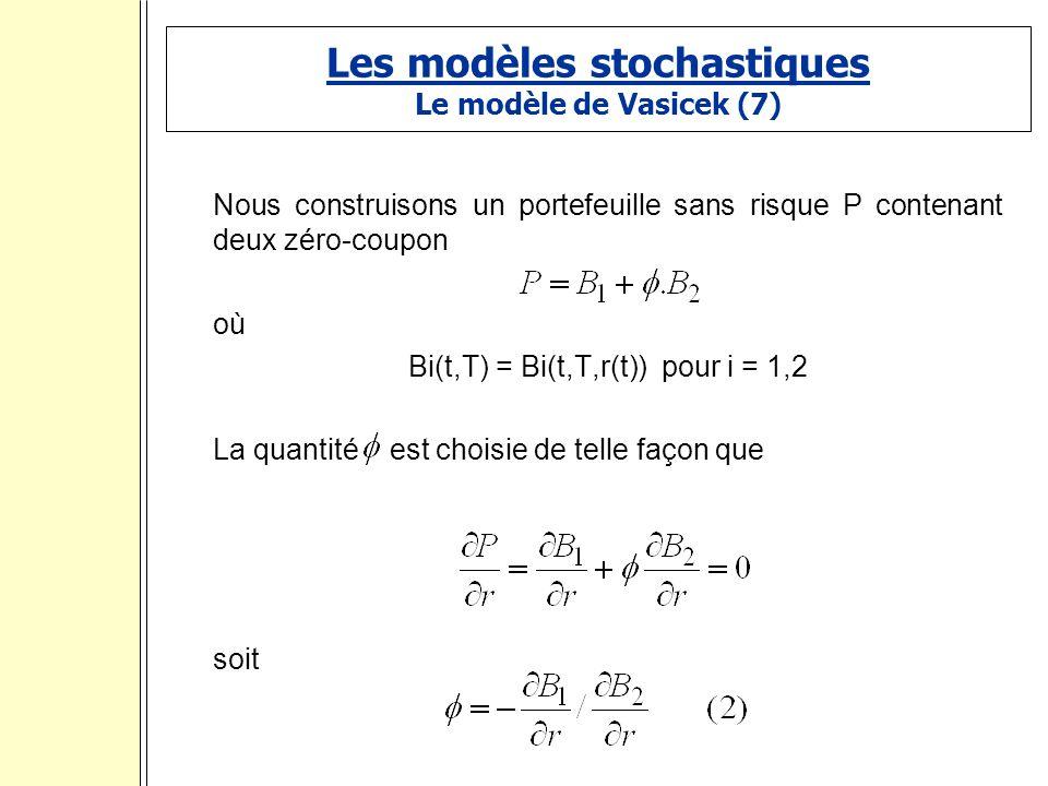 Les modèles stochastiques Le modèle de Vasicek (7) Nous construisons un portefeuille sans risque P contenant deux zéro-coupon où Bi(t,T) = Bi(t,T,r(t)) pour i = 1,2 La quantité est choisie de telle façon que soit :