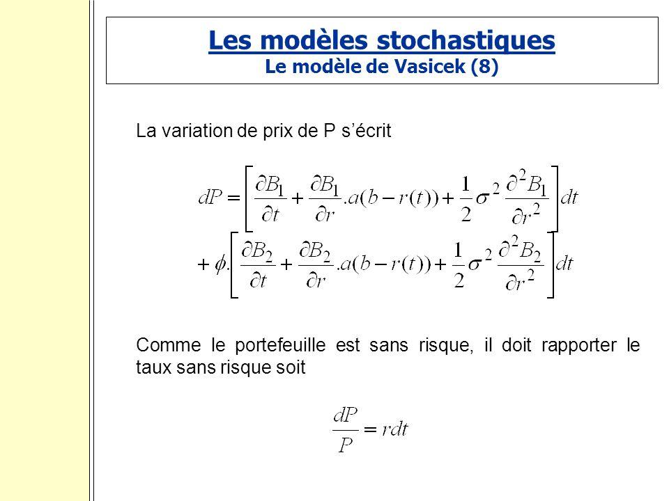Les modèles stochastiques Le modèle de Vasicek (8) La variation de prix de P sécrit Comme le portefeuille est sans risque, il doit rapporter le taux sans risque soit :