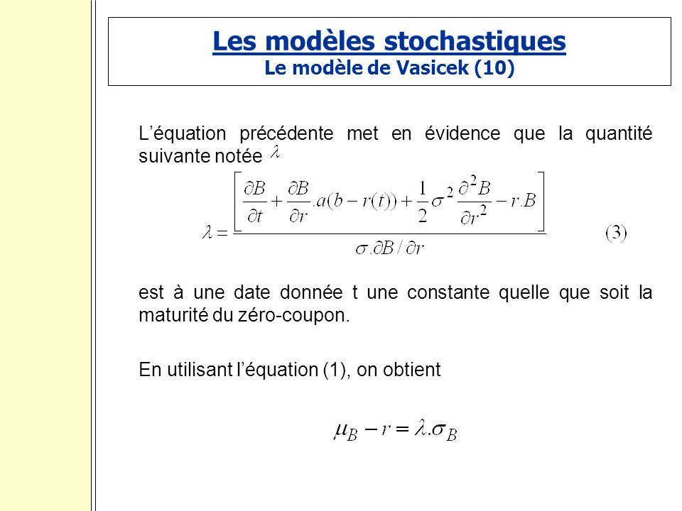 Les modèles stochastiques Le modèle de Vasicek (10) Léquation précédente met en évidence que la quantité suivante notée est à une date donnée t une constante quelle que soit la maturité du zéro-coupon.