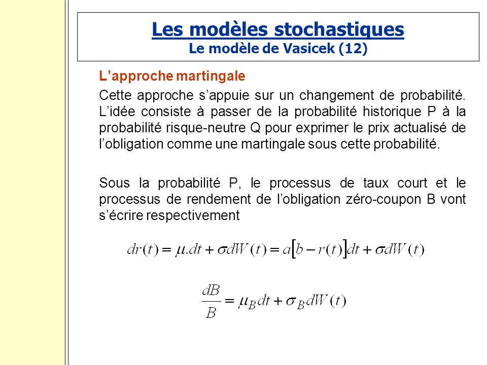 Les modèles stochastiques Le modèle de Vasicek (12) Lapproche martingale Cette approche sappuie sur un changement de probabilité.