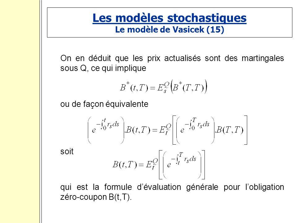 Les modèles stochastiques Le modèle de Vasicek (15) On en déduit que les prix actualisés sont des martingales sous Q, ce qui implique ou de façon équivalente soit qui est la formule dévaluation générale pour lobligation zéro-coupon B(t,T).