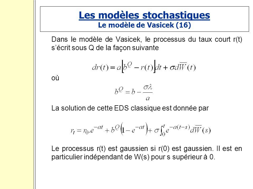 Les modèles stochastiques Le modèle de Vasicek (16) Dans le modèle de Vasicek, le processus du taux court r(t) sécrit sous Q de la façon suivante où La solution de cette EDS classique est donnée par Le processus r(t) est gaussien si r(0) est gaussien.