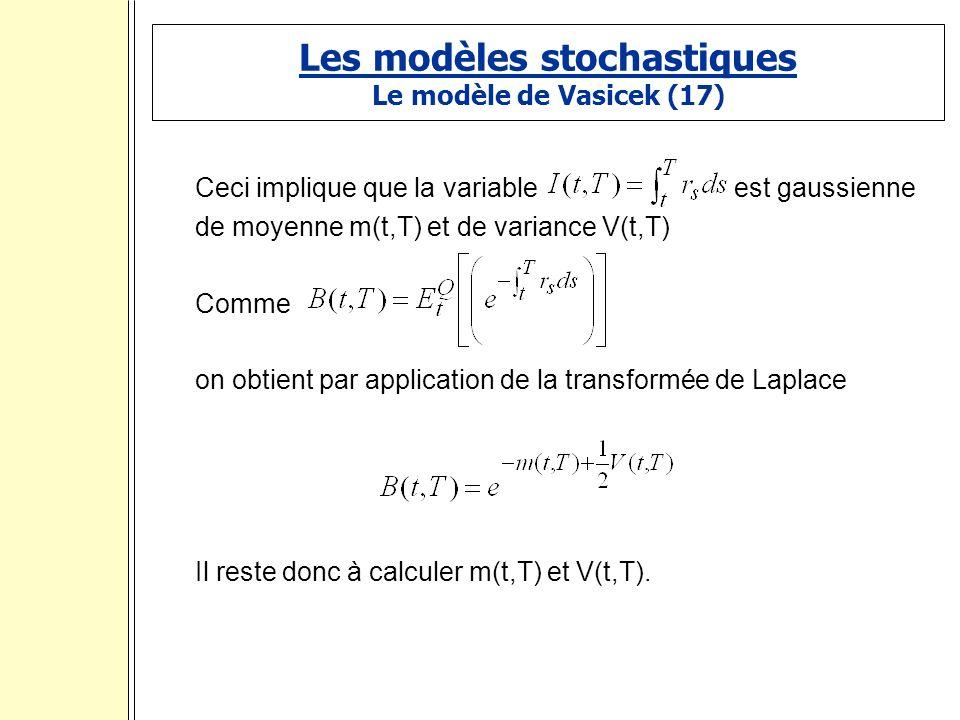 Les modèles stochastiques Le modèle de Vasicek (17) Ceci implique que la variable est gaussienne de moyenne m(t,T) et de variance V(t,T) Comme on obtient par application de la transformée de Laplace Il reste donc à calculer m(t,T) et V(t,T).