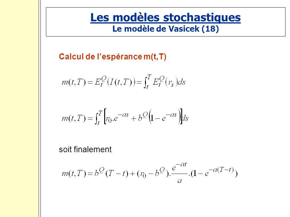 Les modèles stochastiques Le modèle de Vasicek (18) Calcul de lespérance m(t,T) soit finalement :