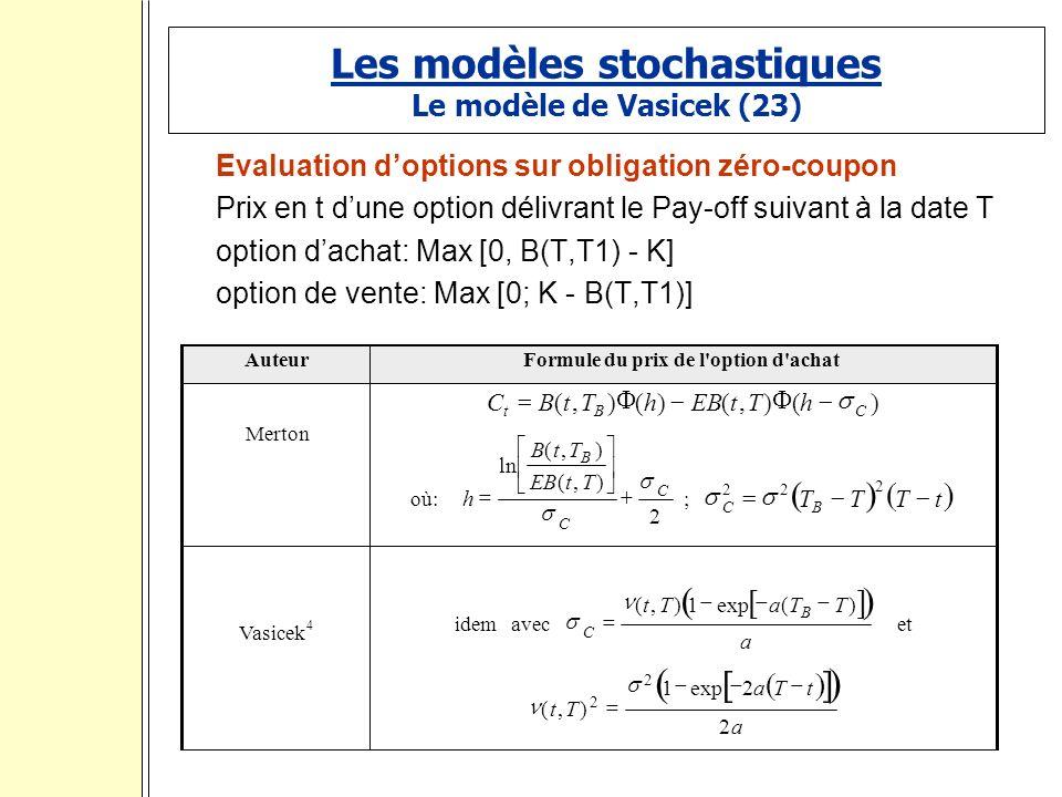 Les modèles stochastiques Le modèle de Vasicek (23) Evaluation doptions sur obligation zéro-coupon Prix en t dune option délivrant le Pay-off suivant à la date T option dachat: Max [0, B(T,T1) - K] option de vente: Max [0; K - B(T,T1)] : AuteurFormule du prix de l option d achat Merton CBtThEBtTh tBC (,)()(,)() où: h BtT EBtT B C C ln (,) (,) 2 ; CB TTTt 22 2 Vasicek 4 idem avec C B tTaTT a (,)exp()1 et (,) exp tT aTt a 2 2 12 2 4 La formule est à attribuer à Jamshidian [1989].