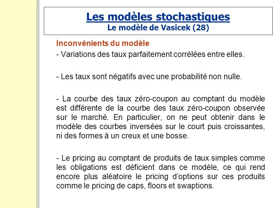 Les modèles stochastiques Le modèle de Vasicek (28) Inconvénients du modèle - Variations des taux parfaitement corrélées entre elles.