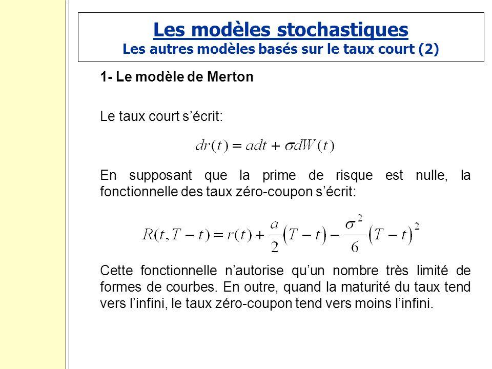 Les modèles stochastiques Les autres modèles basés sur le taux court (2) 1- Le modèle de Merton Le taux court sécrit: En supposant que la prime de risque est nulle, la fonctionnelle des taux zéro-coupon sécrit: Cette fonctionnelle nautorise quun nombre très limité de formes de courbes.