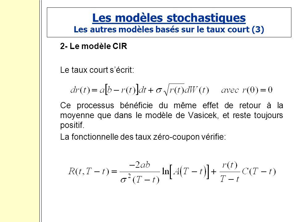 Les modèles stochastiques Les autres modèles basés sur le taux court (3) 2- Le modèle CIR Le taux court sécrit: Ce processus bénéficie du même effet de retour à la moyenne que dans le modèle de Vasicek, et reste toujours positif.