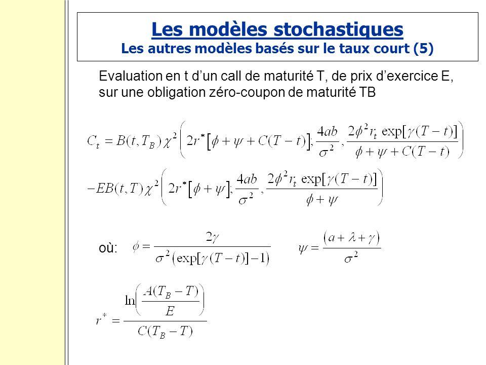 Les modèles stochastiques Les autres modèles basés sur le taux court (5) Evaluation en t dun call de maturité T, de prix dexercice E, sur une obligation zéro-coupon de maturité TB où: :