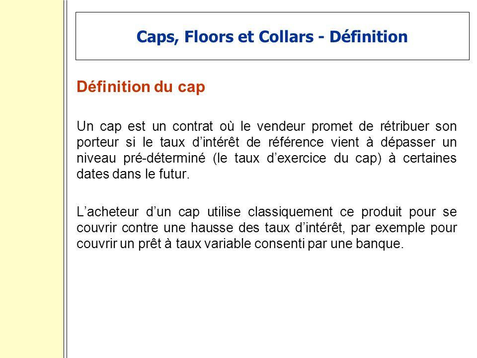 Caps, Floors et Collars - Définition Définition du cap Un cap est un contrat où le vendeur promet de rétribuer son porteur si le taux dintérêt de référence vient à dépasser un niveau pré-déterminé (le taux dexercice du cap) à certaines dates dans le futur.