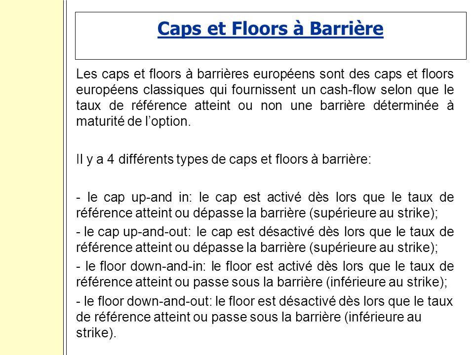 Caps et Floors à Barrière Les caps et floors à barrières européens sont des caps et floors européens classiques qui fournissent un cash-flow selon que le taux de référence atteint ou non une barrière déterminée à maturité de loption.