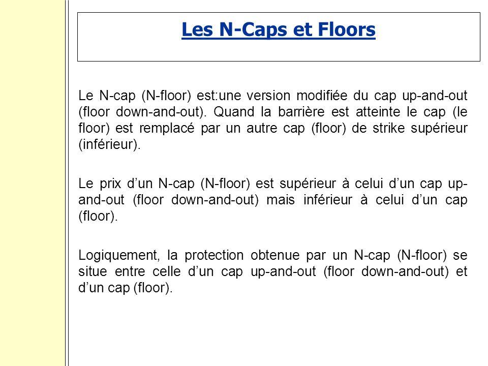 Les N-Caps et Floors Le N-cap (N-floor) est:une version modifiée du cap up-and-out (floor down-and-out).