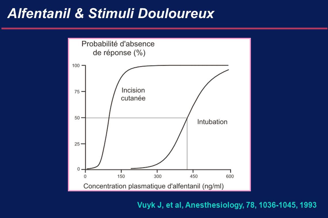 Alfentanil & Stimuli Douloureux Vuyk J, et al, Anesthesiology, 78, 1036-1045, 1993