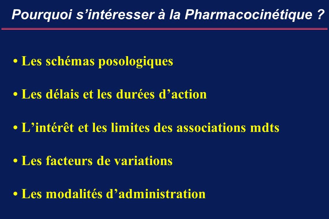 Pourquoi sintéresser à la Pharmacocinétique .