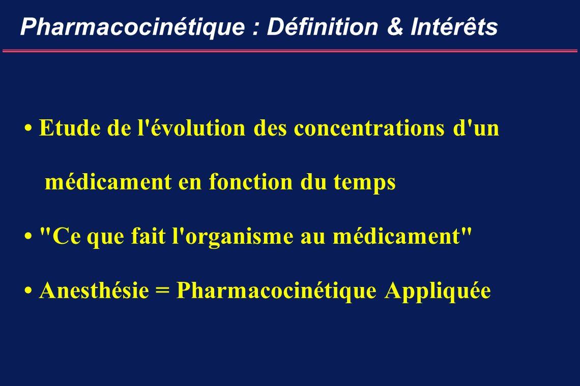 Administration Optimale : Propofol-Sufentanil Vuyk J & al. Anesthesiology 1997;87:1549