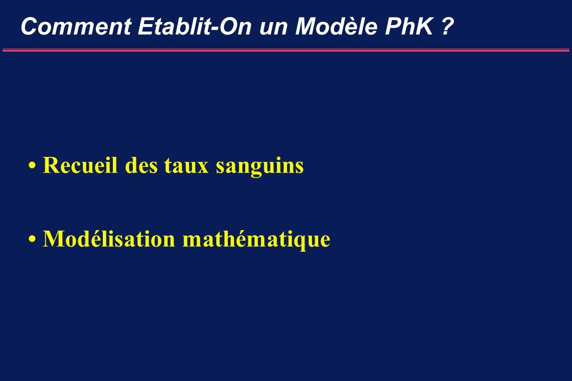 Notion de Pharmacocinétique de Population Rémifentanil V=5,1-0,0201*(age-40)+0,072*(masseMaigre-55) V2=9,82-0,0811*(age-40)+0,108*(masseMaigre-55) V3=5,42; CL1=2,6-0,0162*(age-40)+0,0191*(masseMaigre-55) ke0=0,595-0,007*(age-40) Minto, Anesthesiology