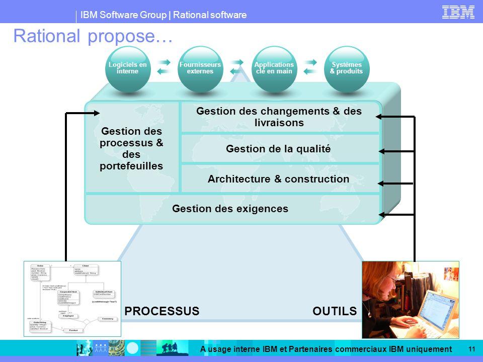 IBM Software Group | Rational software A usage interne IBM et Partenaires commerciaux IBM uniquement 11 Rational propose… PROCESSUSOUTILS Gestion des