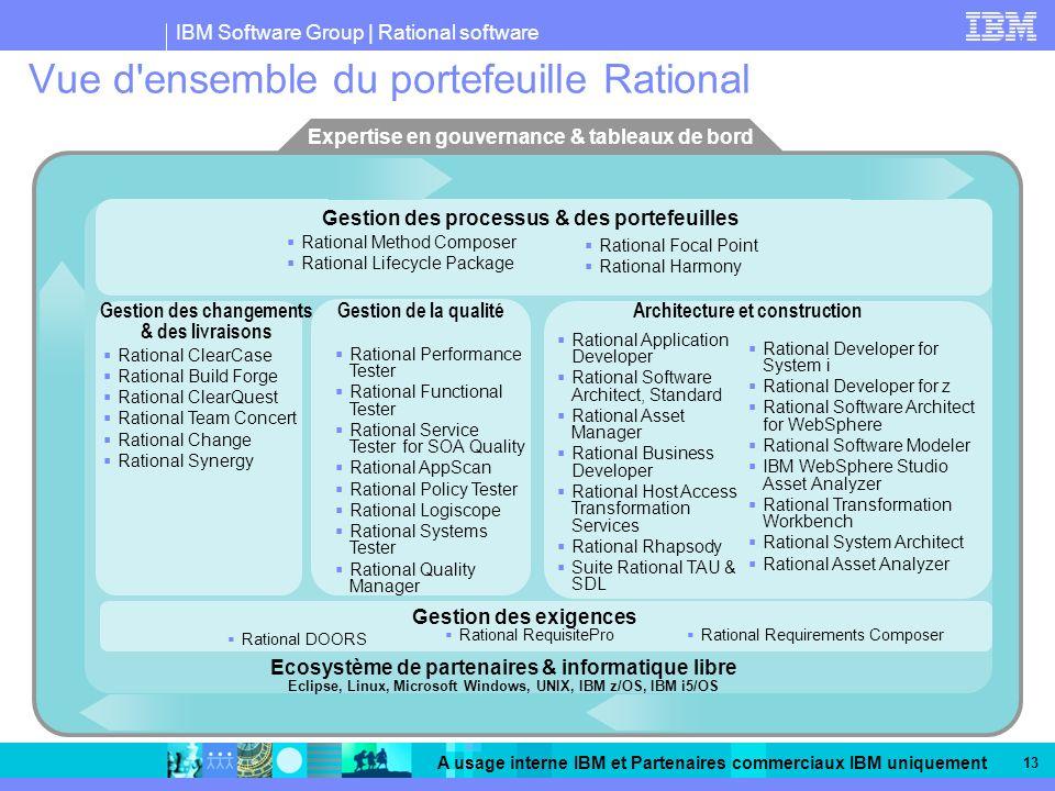 IBM Software Group | Rational software A usage interne IBM et Partenaires commerciaux IBM uniquement 13 Gestion des processus & des portefeuilles Vue