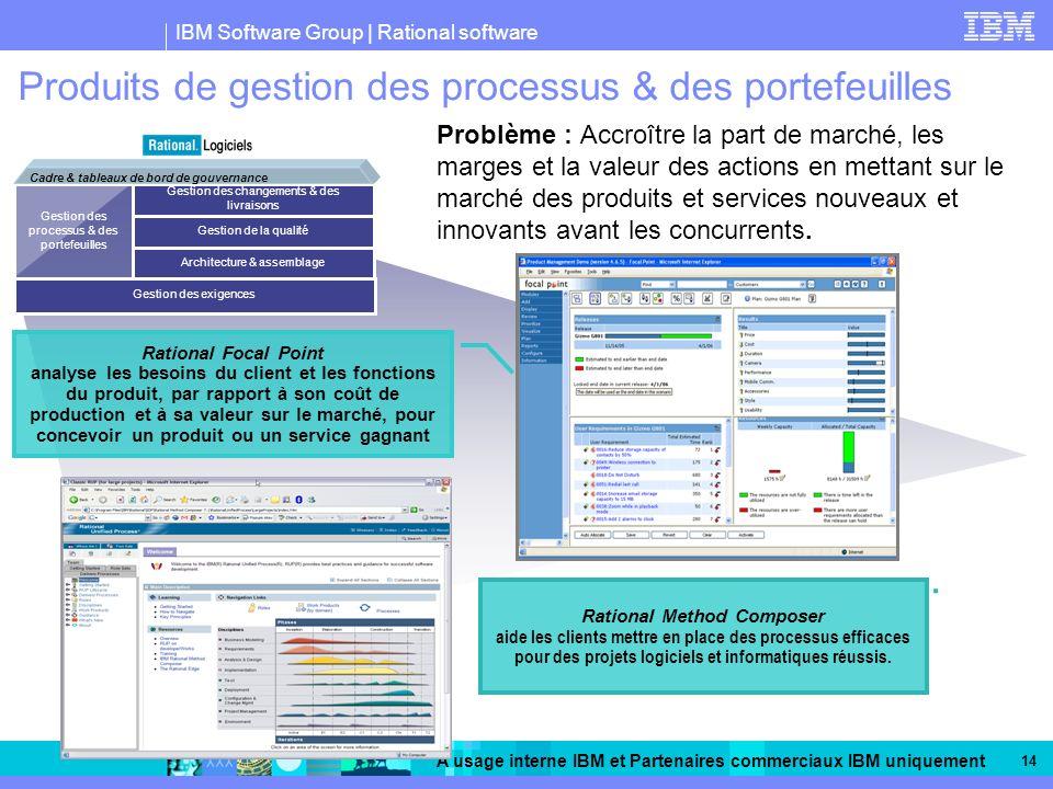 IBM Software Group | Rational software A usage interne IBM et Partenaires commerciaux IBM uniquement 14 Produits de gestion des processus & des portefeuilles Gestion des processus & des portefeuilles Gestion des changements & des livraisons Gestion de la qualité Architecture & assemblage Cadre & tableaux de bord de gouvernance Problème : Accroître la part de marché, les marges et la valeur des actions en mettant sur le marché des produits et services nouveaux et innovants avant les concurrents.
