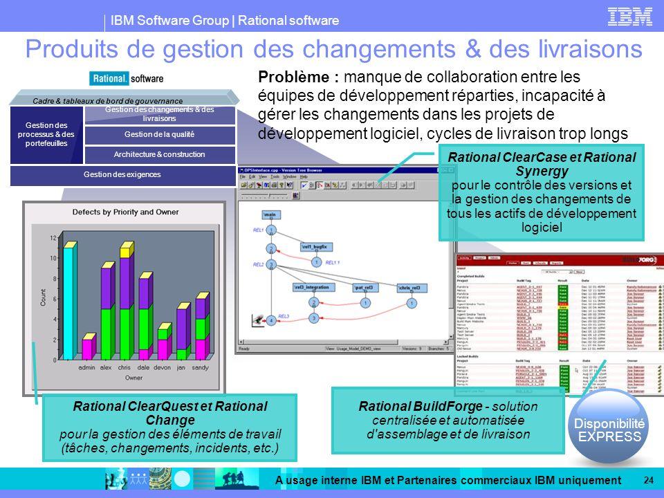 IBM Software Group | Rational software A usage interne IBM et Partenaires commerciaux IBM uniquement 24 Produits de gestion des changements & des livr