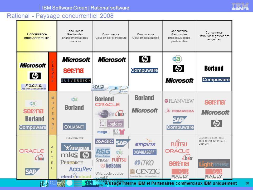 IBM Software Group | Rational software A usage interne IBM et Partenaires commerciaux IBM uniquement 30 Rational - Paysage concurrentiel 2008 Concurre