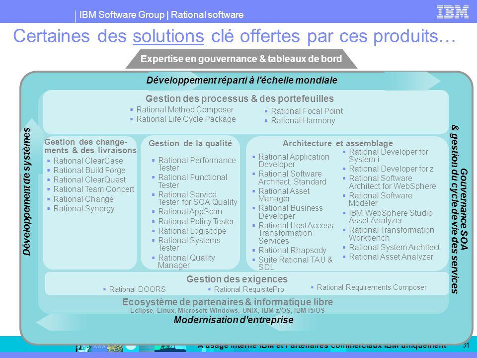 IBM Software Group | Rational software A usage interne IBM et Partenaires commerciaux IBM uniquement 31 Gestion des processus & des portefeuilles Cert