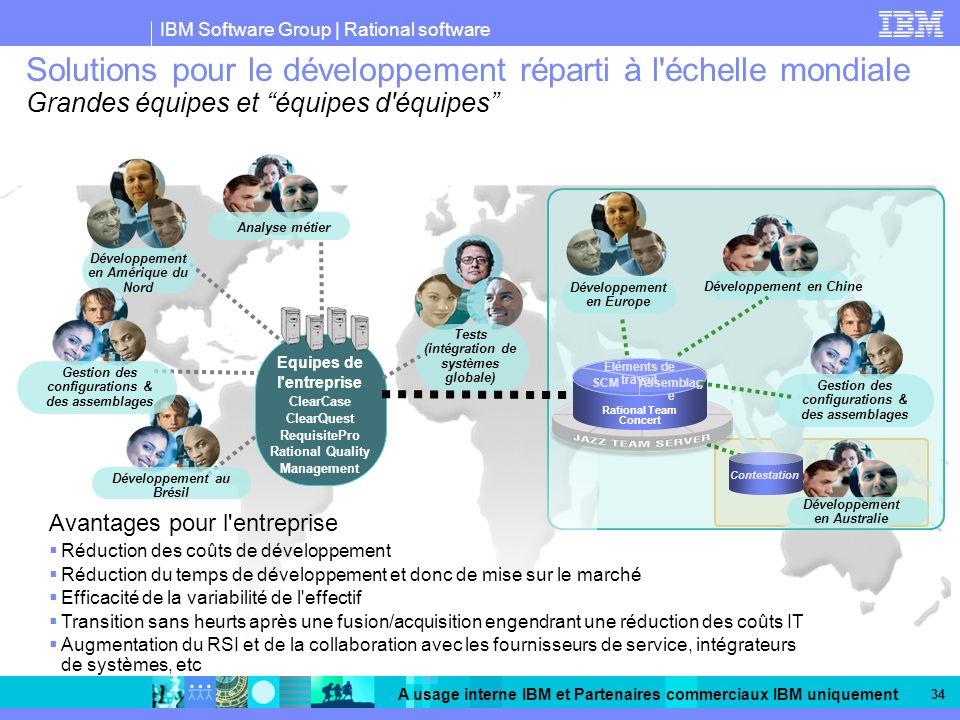 IBM Software Group | Rational software A usage interne IBM et Partenaires commerciaux IBM uniquement 34 Solutions pour le développement réparti à l échelle mondiale Grandes équipes et équipes d équipes Développement au Brésil Tests (intégration de systèmes globale) Equipes de l entreprise ClearCase ClearQuest RequisitePro Rational Quality Management Développement en Europe Développement en Amérique du Nord Analyse métierDéveloppement en Chine Gestion des configurations & des assemblages Développement en Australie Rational Team Concert SCM Eléments de travail Assemblag e Gestion des configurations & des assemblages Contestation Avantages pour l entreprise Réduction des coûts de développement Réduction du temps de développement et donc de mise sur le marché Efficacité de la variabilité de l effectif Transition sans heurts après une fusion/acquisition engendrant une réduction des coûts IT Augmentation du RSI et de la collaboration avec les fournisseurs de service, intégrateurs de systèmes, etc