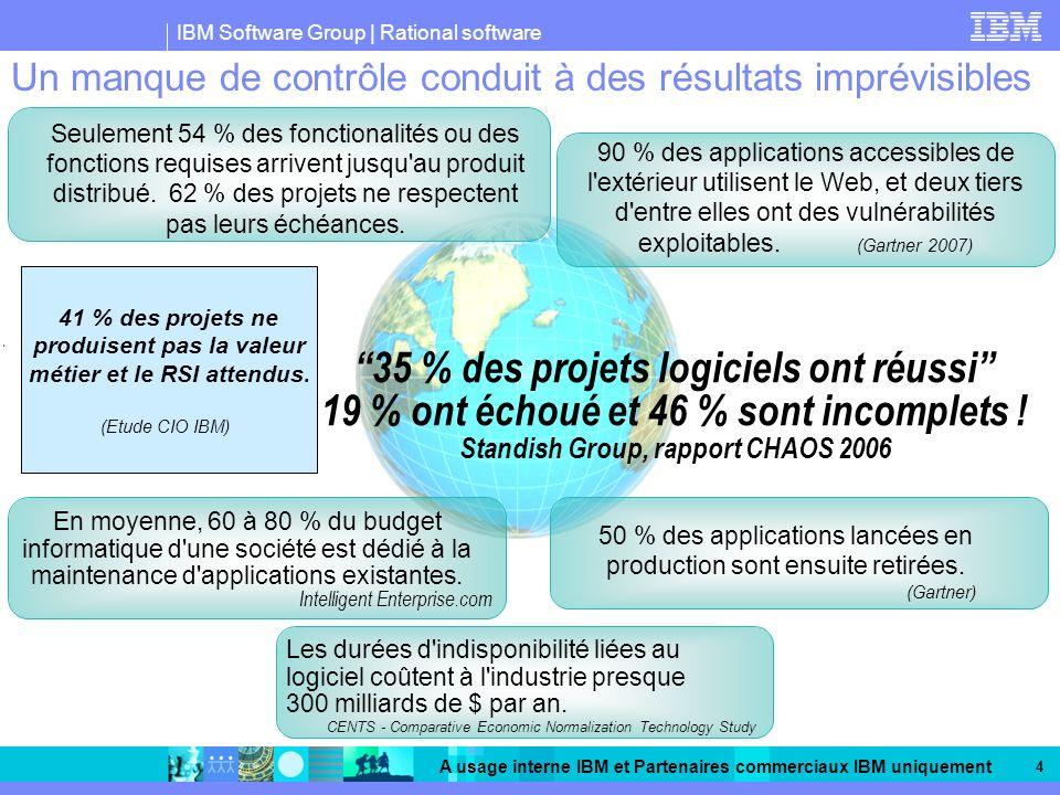 IBM Software Group | Rational software A usage interne IBM et Partenaires commerciaux IBM uniquement 4 Un manque de contrôle conduit à des résultats imprévisibles 35 % des projets logiciels ont réussi 19 % ont échoué et 46 % sont incomplets .