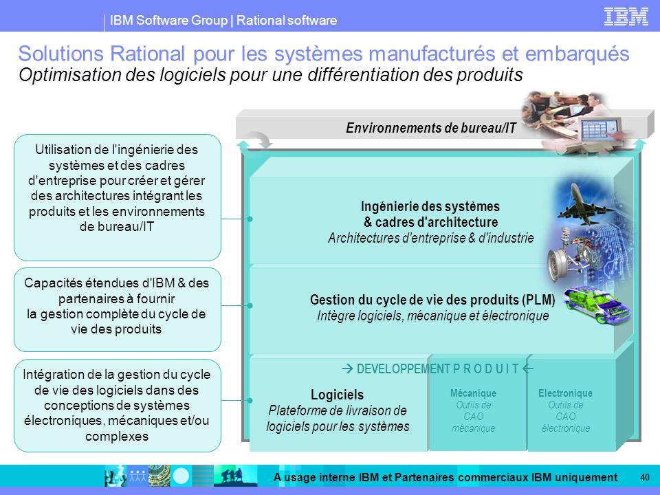 IBM Software Group | Rational software A usage interne IBM et Partenaires commerciaux IBM uniquement 40 Solutions Rational pour les systèmes manufactu