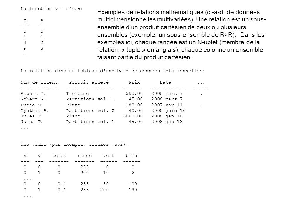 Exercise en classe: Concevoir un ou des graphiques pour visualiser un jeu de données ayant les dimensions suivantes: Modèle dauto: {Accord, AMC Pacer, Audi 5000, BMW 320i, Champ, Chev Nova, …} (19 modèles en tout, un modèle par tuple; c.-à-d.