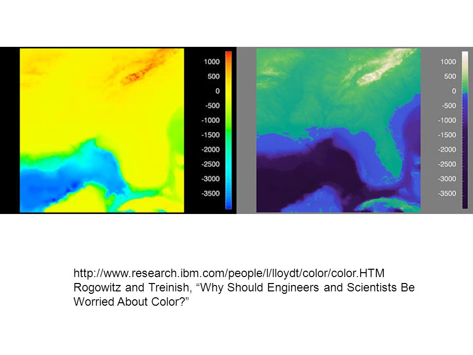http://www.research.ibm.com/people/l/lloydt/color/color.HTM Rogowitz and Treinish, Why Should Engineers and Scientists Be Worried About Color?