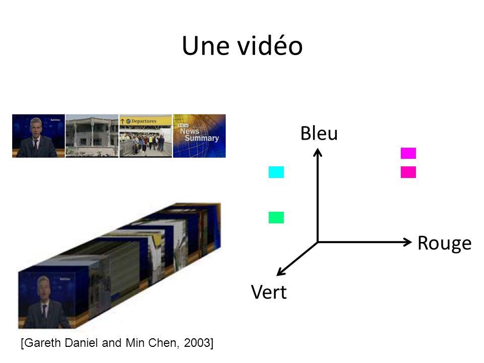 Pour visualiser des données, il faut choisir un mappage Données en entrée: un nombre quelconque de variables indépendentes (dimensions) et de variables dépendentes (mesures) Représentation graphique en sortie: au maximum 3 dimensions spatiales (souvent juste 2), et au maximum 1 dimension temporelle (dans le cas dune animation)