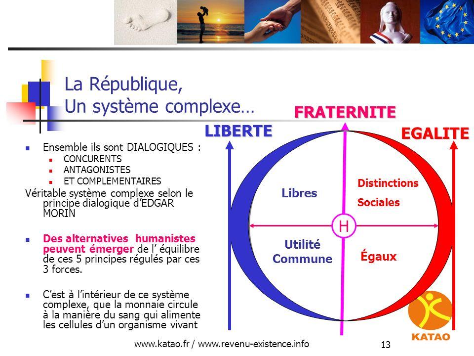 www.katao.fr / www.revenu-existence.info 13 La République, Un système complexe… Ensemble ils sont DIALOGIQUES : CONCURENTS ANTAGONISTES ET COMPLEMENTA