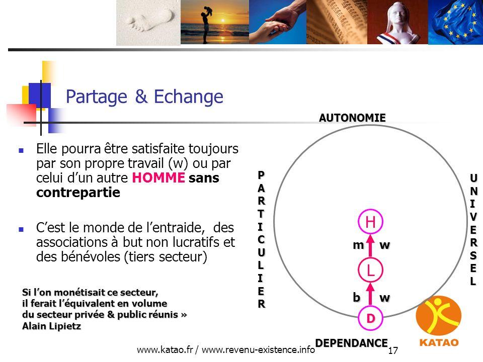 www.katao.fr / www.revenu-existence.info 17 Partage & Echange Elle pourra être satisfaite toujours par son propre travail (w) ou par celui dun autre H