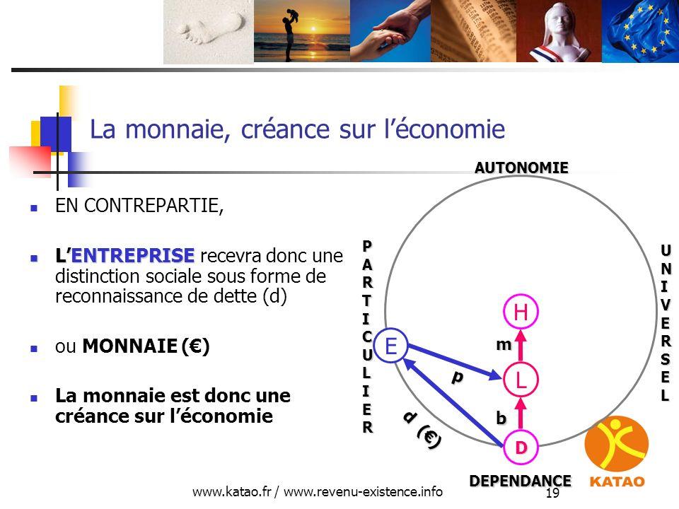 www.katao.fr / www.revenu-existence.info 19 La monnaie, créance sur léconomie EN CONTREPARTIE, LENTREPRISE LENTREPRISE recevra donc une distinction so