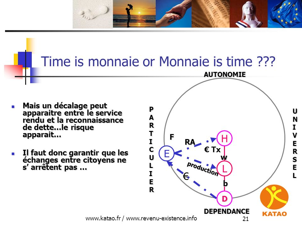 www.katao.fr / www.revenu-existence.info 21 Time is monnaie or Monnaie is time ??.