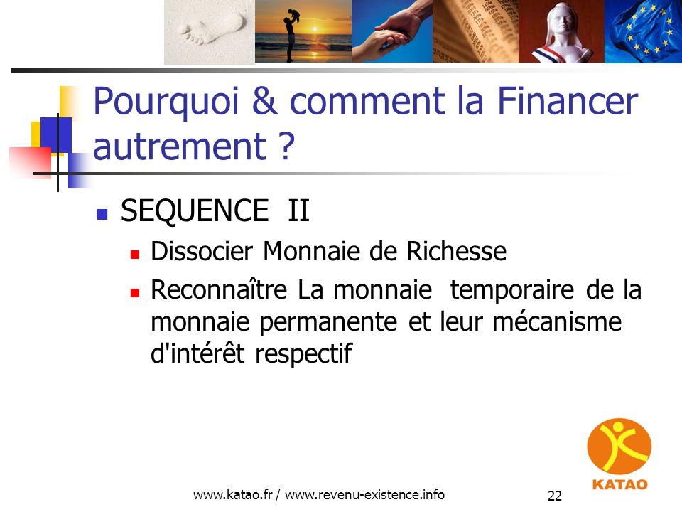 www.katao.fr / www.revenu-existence.info 22 Pourquoi & comment la Financer autrement ? SEQUENCE II Dissocier Monnaie de Richesse Reconnaître La monnai